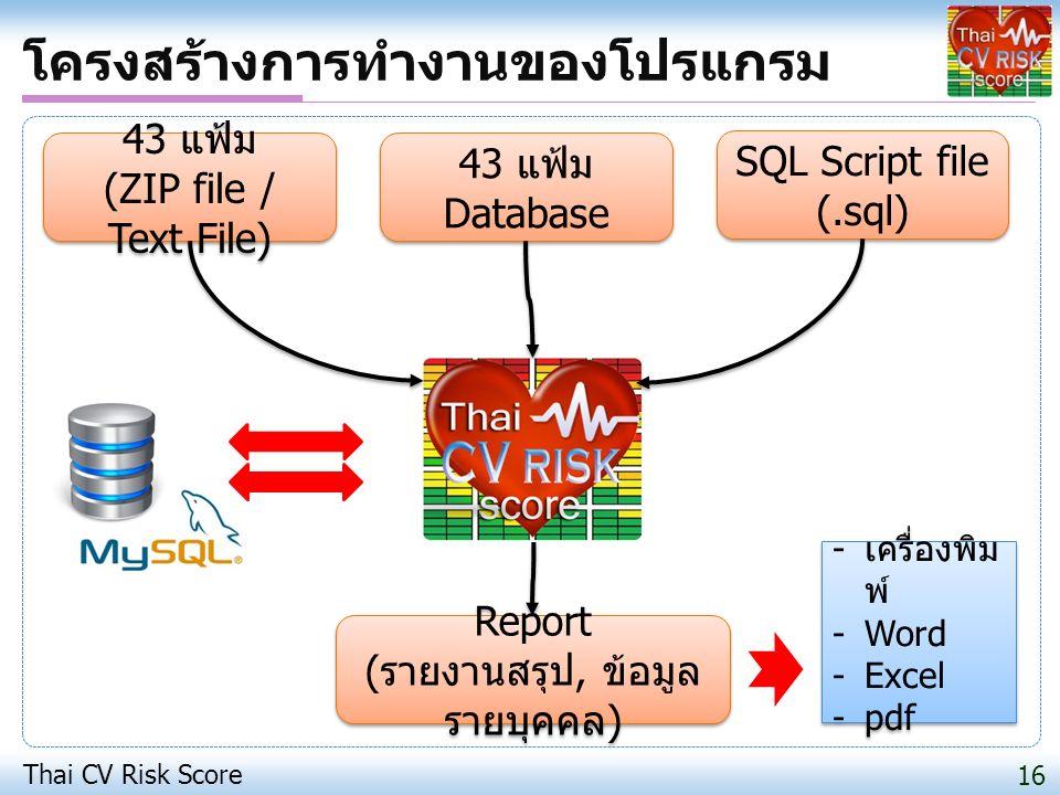โครงสร้างการทำงานของโปรแกรม Thai CV Risk Score 16 43 แฟ้ม (ZIP file / Text File) 43 แฟ้ม (ZIP file / Text File) 43 แฟ้ม Database 43 แฟ้ม Database SQL