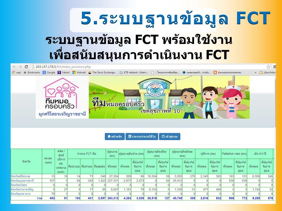 ระบบฐานข้อมูล FCT พร้อมใช้งาน เพื่อสนับสนุนการดำเนินงาน FCT