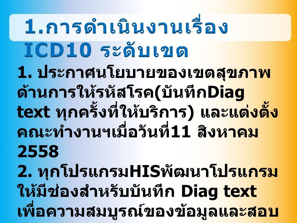 1. ประกาศนโยบายของเขตสุขภาพ ด้านการให้รหัสโรค ( บันทึก Diag text ทุกครั้งที่ให้บริการ ) และแต่งตั้ง คณะทำงานฯเมื่อวันที่ 11 สิงหาคม 2558 2. ทุกโปรแกรม