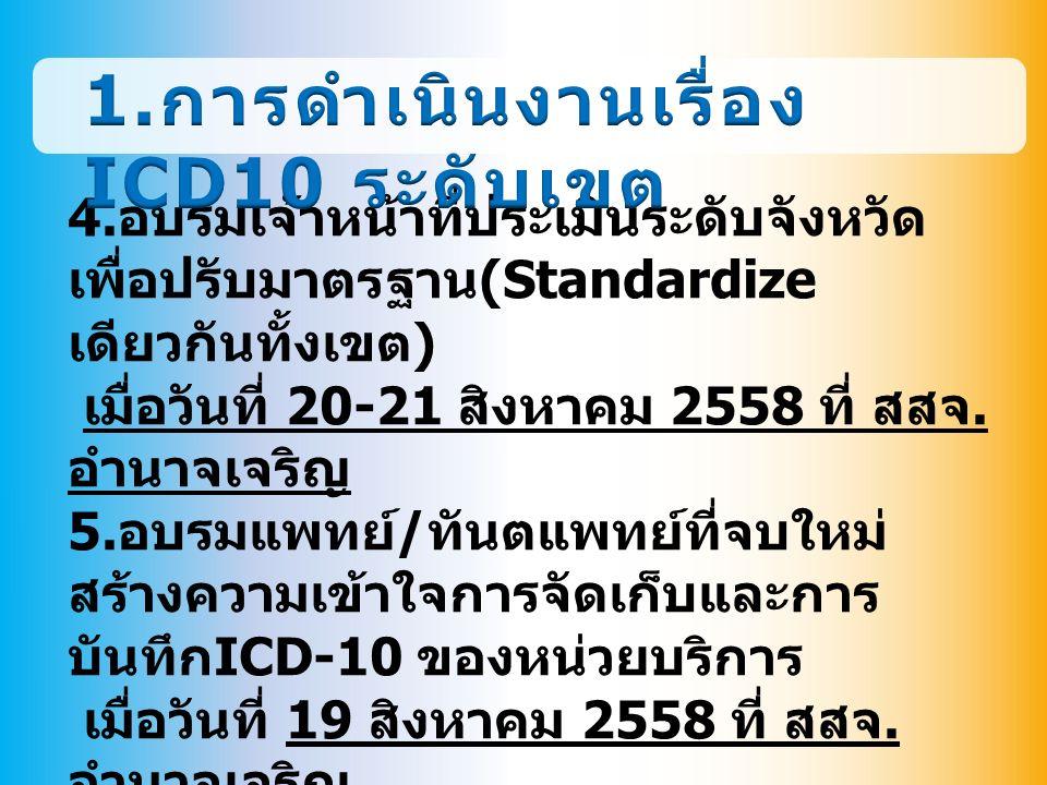 4. อบรมเจ้าหน้าที่ประเมินระดับจังหวัด เพื่อปรับมาตรฐาน (Standardize เดียวกันทั้งเขต ) เมื่อวันที่ 20-21 สิงหาคม 2558 ที่ สสจ. อำนาจเจริญ 5. อบรมแพทย์