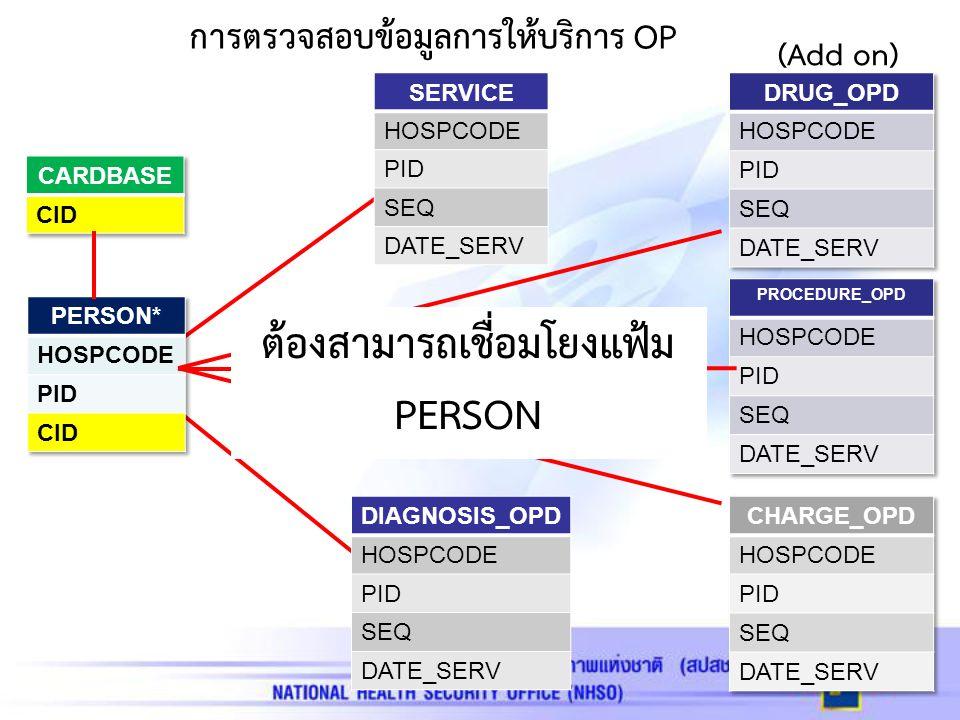 การตรวจสอบข้อมูลการให้บริการ OP SERVICE HOSPCODE PID SEQ DATE_SERV DIAGNOSIS_OPD HOSPCODE PID SEQ DATE_SERV (Add on) ต้องสามารถเชื่อมโยงแฟ้ม PERSON