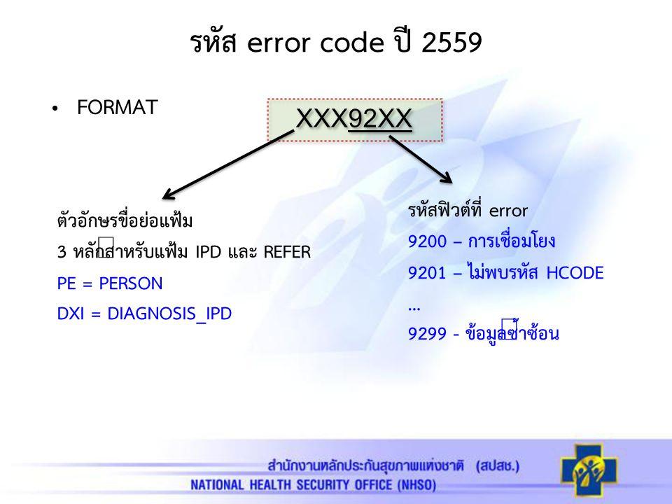รหัส error code ปี 2559 FORMAT XXX92XX ตัวอักษรขื่อย่อแฟ้ม 3 หลักสำหรับแฟ้ม IPD และ REFER PE = PERSON DXI = DIAGNOSIS_IPD รหัสฟิวต์ที่ error 9200 – การเชื่อมโยง 9201 – ไม่พบรหัส HCODE … 9299 - ข้อมูลซ้ำซ้อน