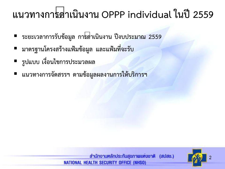 แนวทางการดำเนินงาน OPPP individual ในปี 2559  ระยะเวลาการรับข้อมูล การดำเนินงาน ปีงบประมาณ 2559  มาตรฐานโครงสร้างแฟ้มข้อมูล และแฟ้มที่จะรับ  รูปแบบ เงื่อนไขการประมวลผล  แนวทางการจัดสรรฯ ตามข้อมูลผลงานการให้บริการฯ 2