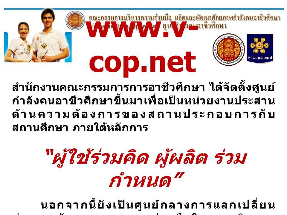 www.v- cop.net การค้นหาตำแหน่งงาน และสมัครงาน ให้ใส่รายละเอียดที่ ต้องการค้นหา และกด ปุ่ม ค้นหา ระบบจะ ค้นหาตำแหน่งงานว่าง ตามเงื่อนไขที่กำหนด ขึ้นมา