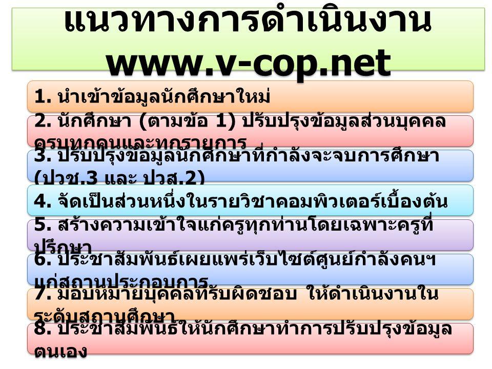 www.v- cop.net ช่องทางการกรอกข้อมูล 1.ห้องอินเตอร์เน็ต อาคารวิทยบริการ ( ชั่วโมงอินเตอร์เน็ต ) 2.