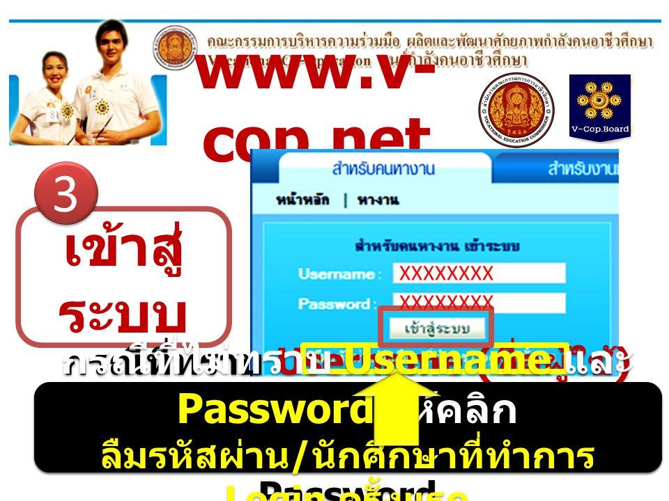 เข้าสู่ ระบบ www.v- cop.net 3 3 กรณีที่ทราบ Username ( ชื่อผู้ใช้ ) + Password ( รหัสผ่าน ) ให้กรอกในช่อง Username และ Password กรณีที่ทราบ Username ( ชื่อผู้ใช้ ) + Password ( รหัสผ่าน ) ให้กรอกในช่อง Username และ Password กรณีที่ไม่ทราบ Username และ Password ให้คลิก ลืมรหัสผ่าน / นักศึกษาที่ทำการ Login ครั้งแรก กรณีที่ไม่ทราบ Username และ Password ให้คลิก ลืมรหัสผ่าน / นักศึกษาที่ทำการ Login ครั้งแรก XXXXXXXX XXXXXXXX