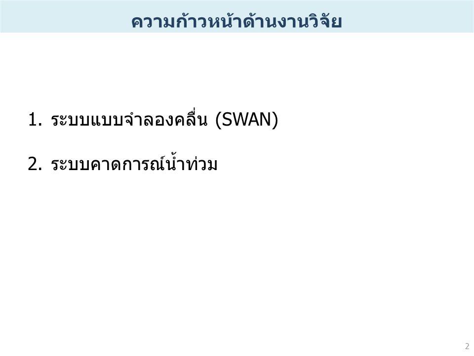 2 1.ระบบแบบจำลองคลื่น (SWAN) 2.ระบบคาดการณ์น้ำท่วม ความก้าวหน้าด้านงานวิจัย