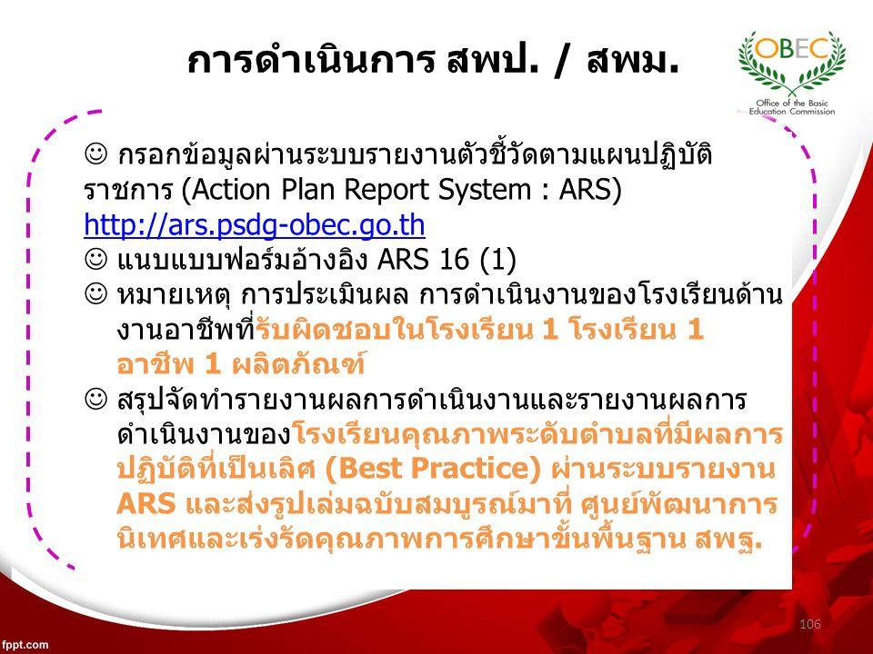106 กรอกข้อมูลผ่านระบบรายงานตัวชี้วัดตามแผนปฏิบัติ ราชการ (Action Plan Report System : ARS) http://ars.psdg-obec.go.th แนบแบบฟอร์มอ้างอิง ARS 16 (1) หมายเหตุ การประเมินผล การดำเนินงานของโรงเรียนด้าน งานอาชีพที่รับผิดชอบในโรงเรียน 1 โรงเรียน 1 อาชีพ 1 ผลิตภัณฑ์ สรุปจัดทำรายงานผลการดำเนินงานและรายงานผลการ ดำเนินงานของโรงเรียนคุณภาพระดับตำบลที่มีผลการ ปฏิบัติที่เป็นเลิศ (Best Practice) ผ่านระบบรายงาน ARS และส่งรูปเล่มฉบับสมบูรณ์มาที่ ศูนย์พัฒนาการ นิเทศและเร่งรัดคุณภาพการศึกษาขั้นพื้นฐาน สพฐ.