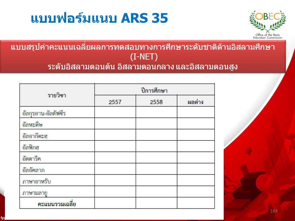 แบบฟอร์มแนบ ARS 35 184 แบบสรุปค่าคะแนนเฉลี่ยผลการทดสอบทางการศึกษาระดับชาติด้านอิสลามศึกษา (I-NET) ระดับอิสลามตอนต้น อิสลามตอนกลาง และอิสลามตอนสูง แบบสรุปค่าคะแนนเฉลี่ยผลการทดสอบทางการศึกษาระดับชาติด้านอิสลามศึกษา (I-NET) ระดับอิสลามตอนต้น อิสลามตอนกลาง และอิสลามตอนสูง