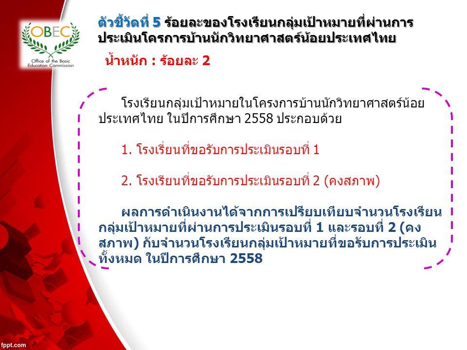 ตัวชี้วัดที่ 5 ร้อยละของโรงเรียนกลุ่มเป้าหมายที่ผ่านการ ประเมินโครการบ้านนักวิทยาศาสตร์น้อยประเทศไทย 30 น้ำหนัก : ร้อยละ 2 โรงเรียนกลุ่มเป้าหมายในโครงการบ้านนักวิทยาศาสตร์น้อย ประเทศไทย ในปีการศึกษา 2558 ประกอบด้วย 1.