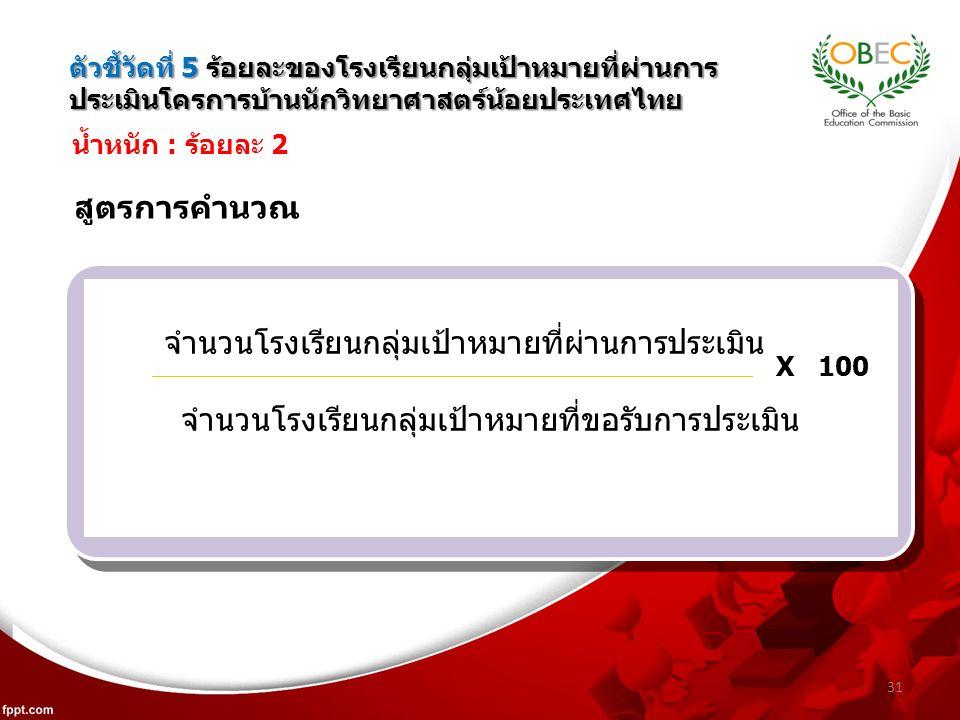 ตัวชี้วัดที่ 5 ร้อยละของโรงเรียนกลุ่มเป้าหมายที่ผ่านการ ประเมินโครการบ้านนักวิทยาศาสตร์น้อยประเทศไทย 31 น้ำหนัก : ร้อยละ 2 สูตรการคำนวณ จำนวนโรงเรียนกลุ่มเป้าหมายที่ผ่านการประเมิน จำนวนโรงเรียนกลุ่มเป้าหมายที่ขอรับการประเมิน X 100