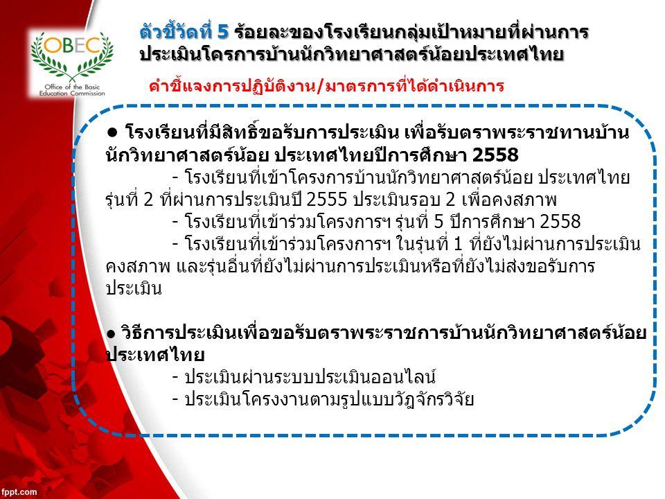 ตัวชี้วัดที่ 5 ร้อยละของโรงเรียนกลุ่มเป้าหมายที่ผ่านการ ประเมินโครการบ้านนักวิทยาศาสตร์น้อยประเทศไทย 33 คำชี้แจงการปฏิบัติงาน/มาตรการที่ได้ดำเนินการ ● โรงเรียนที่มีสิทธิ์ขอรับการประเมิน เพื่อรับตราพระราชทานบ้าน นักวิทยาศาสตร์น้อย ประเทศไทยปีการศึกษา 2558 - โรงเรียนที่เข้าโครงการบ้านนักวิทยาศาสตร์น้อย ประเทศไทย รุ่นที่ 2 ที่ผ่านการประเมินปี 2555 ประเมินรอบ 2 เพื่อคงสภาพ - โรงเรียนที่เข้าร่วมโครงการฯ รุ่นที่ 5 ปีการศึกษา 2558 - โรงเรียนที่เข้าร่วมโครงการฯ ในรุ่นที่ 1 ที่ยังไม่ผ่านการประเมิน คงสภาพ และรุ่นอื่นที่ยังไม่ผ่านการประเมินหรือที่ยังไม่ส่งขอรับการ ประเมิน ● วิธีการประเมินเพื่อขอรับตราพระราชการบ้านนักวิทยาศาสตร์น้อย ประเทศไทย - ประเมินผ่านระบบประเมินออนไลน์ - ประเมินโครงงานตามรูปแบบวัฎจักรวิจัย