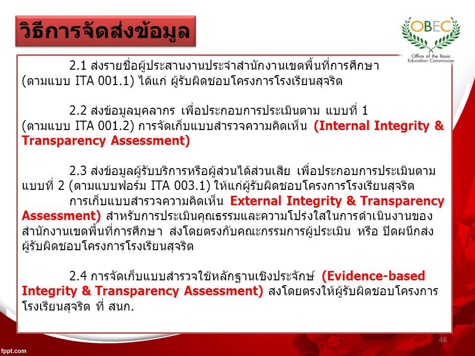 48 2.1 ส่งรายชื่อผู้ประสานงานประจำสำนักงานเขตพื้นที่การศึกษา (ตามแบบ ITA 001.1) ได้แก่ ผู้รับผิดชอบโครงการโรงเรียนสุจริต 2.2 ส่งข้อมูลบุคลากร เพื่อประกอบการประเมินตาม แบบที่ 1 (ตามแบบ ITA 001.2) การจัดเก็บแบบสำรวจความคิดเห็น (Internal Integrity & Transparency Assessment) 2.3 ส่งข้อมูลผู้รับบริการหรือผู้ส่วนได้ส่วนเสีย เพื่อประกอบการประเมินตาม แบบที่ 2 (ตามแบบฟอร์ม ITA 003.1) ให้แก่ผู้รับผิดชอบโครงการโรงเรียนสุจริต การเก็บแบบสำรวจความคิดเห็น External Integrity & Transparency Assessment) สำหรับการประเมินคุณธรรมและความโปร่งใสในการดำเนินงานของ สำนักงานเขตพื้นที่การศึกษา ส่งโดยตรงกับคณะกรรมการผู้ประเมิน หรือ ปิดผนึกส่ง ผู้รับผิดชอบโครงการโรงเรียนสุจริต 2.4 การจัดเก็บแบบสำรวจใช้หลักฐานเชิงประจักษ์ (Evidence-based Integrity & Transparency Assessment) สงโดยตรงให้ผู้รับผิดชอบโครงการ โรงเรียนสุจริต ที่ สนก.