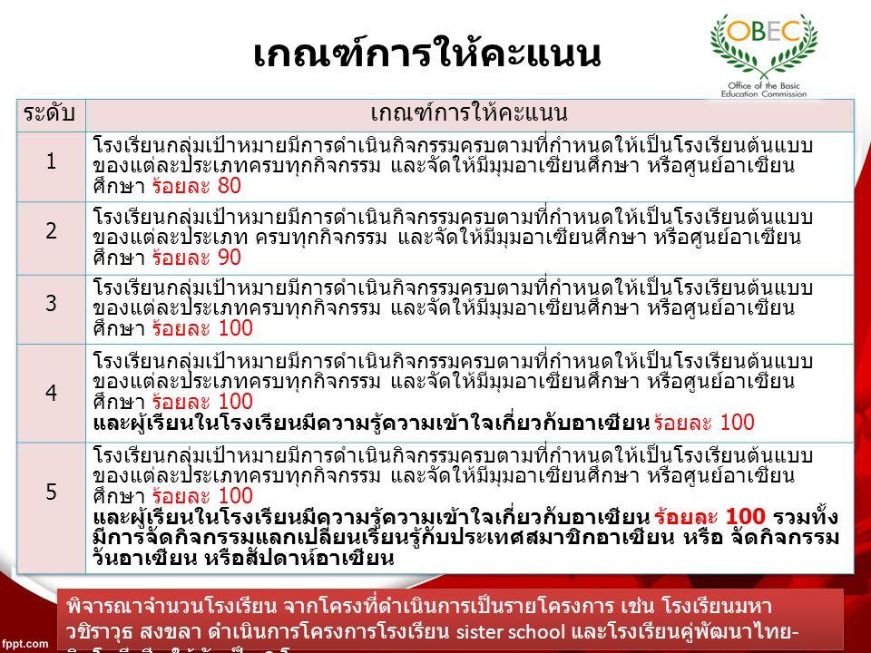 เกณฑ์การให้คะแนน 7 พิจารณาจำนวนโรงเรียน จากโครงที่ดำเนินการเป็นรายโครงการ เช่น โรงเรียนมหา วชิราวุธ สงขลา ดำเนินการโครงการโรงเรียน sister school และโรงเรียนคู่พัฒนาไทย - อินโดนีเซีย ให้นับเป็น 2 โรง