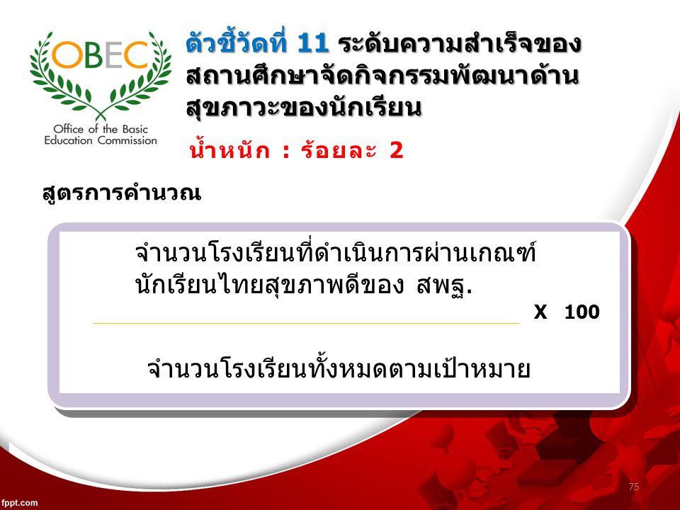 75 ตัวชี้วัดที่ 11 ระดับความสำเร็จของ สถานศึกษาจัดกิจกรรมพัฒนาด้าน สุขภาวะของนักเรียน น้ำหนัก : ร้อยละ 2 จำนวนโรงเรียนที่ดำเนินการผ่านเกณฑ์ นักเรียนไทยสุขภาพดีของ สพฐ.