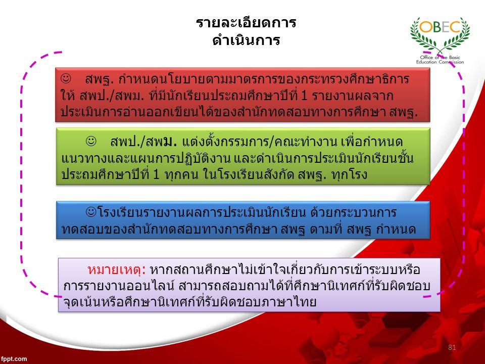 81 รายละเอียดการ ดำเนินการ หมายเหตุ: หากสถานศึกษาไม่เข้าใจเกี่ยวกับการเข้าระบบหรือ การรายงานออนไลน์ สามารถสอบถามได้ที่ศึกษานิเทศก์ที่รับผิดชอบ จุดเน้นหรือศึกษานิเทศก์ที่รับผิดชอบภาษาไทย สพฐ.