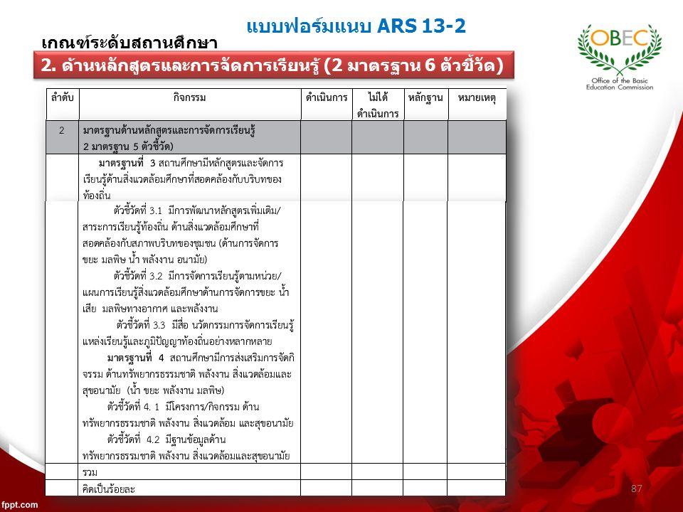 แบบฟอร์มแนบ ARS 13-2 87 เกณฑ์ระดับสถานศึกษา 2.