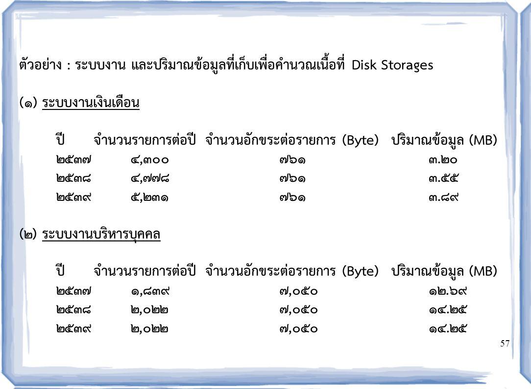 57 ตัวอย่าง : ระบบงาน และปริมาณข้อมูลที่เก็บเพื่อคำนวณเนื้อที่ Disk Storages (๑) ระบบงานเงินเดือน ปีจำนวนรายการต่อปีจำนวนอักขระต่อรายการ (Byte)ปริมาณข้อมูล (MB) ๒๕๓๗๔,๓๐๐๗๖๑๓.๒๐ ๒๕๓๘๔,๗๗๘๗๖๑๓.๕๕ ๒๕๓๙๕,๒๓๑๗๖๑๓.๘๙ (๒) ระบบงานบริหารบุคคล ปีจำนวนรายการต่อปีจำนวนอักขระต่อรายการ (Byte)ปริมาณข้อมูล (MB) ๒๕๓๗๑,๘๓๙๗,๐๕๐๑๒.๖๙ ๒๕๓๘๒,๐๒๒๗,๐๕๐๑๔.๒๕ ๒๕๓๙๒,๐๒๒๗,๐๕๐๑๔.๒๕