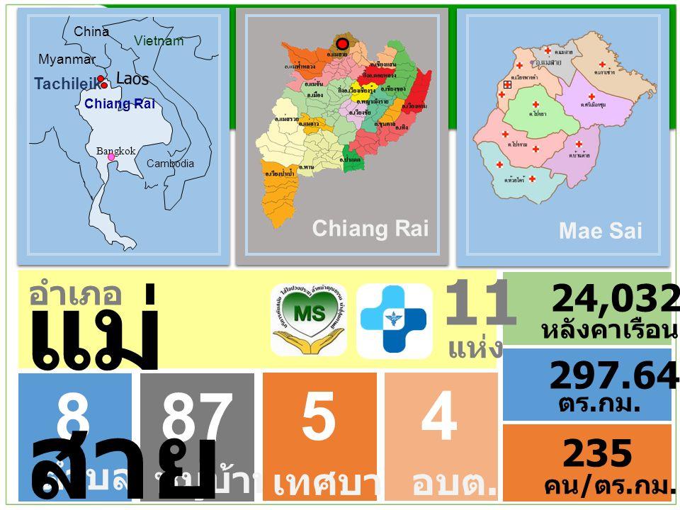 Cambodia China Laos Vietnam Bangkok Chiang Rai Myanmar Tachileik Chiang Rai Mae Sai 8 ตำบล 87 หมู่บ้าน 5 เทศบาล 4 อบต. 24,032 หลังคาเรือน 297.64 ตร. ก