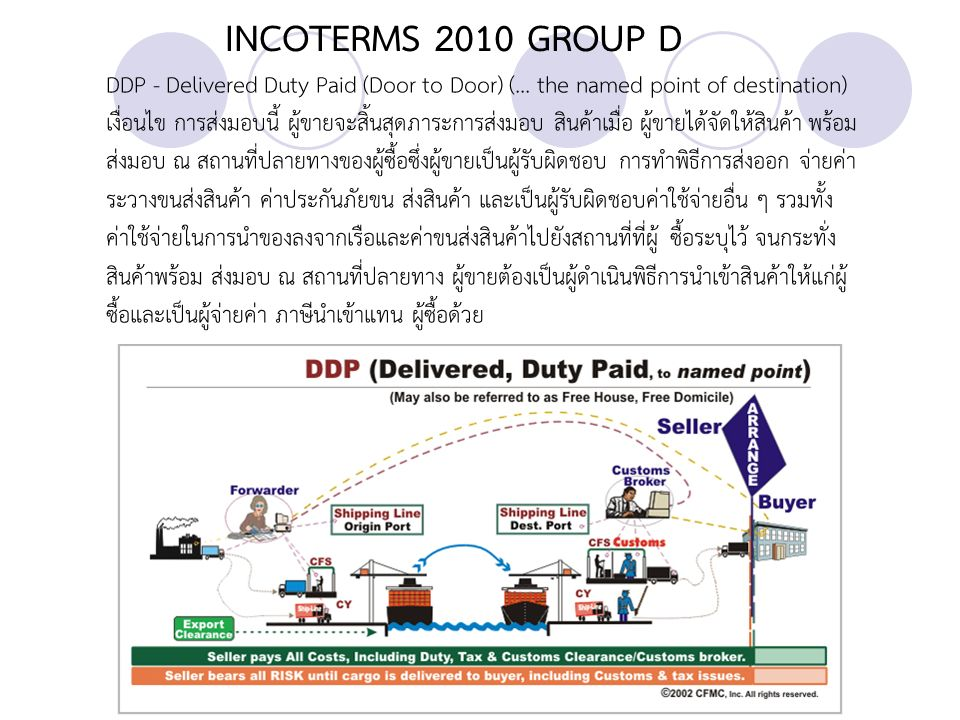 INCOTERMS 2010 GROUP D DDP - Delivered Duty Paid (Door to Door) (... the named point of destination) เงื่อนไข การส่งมอบนี้ ผู้ขายจะสิ้นสุดภาระการส่งมอ