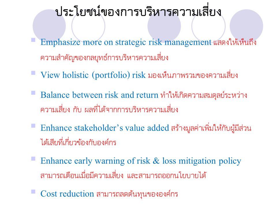 ประโยชน์ของการบริหารความเสี่ยง  Emphasize more on strategic risk management แสดงให้เห็นถึง ความสำคัญของกลยุทธ์การบริหารความเสี่ยง  View holistic (portfolio) risk มองเห็นภาพรวมของความเสี่ยง  Balance between risk and return ทำให้เกิดความสมดุลย์ระหว่าง ความเสี่ยง กับ ผลที่ได้จากการบริหารความเสี่ยง  Enhance stakeholder's value added สร้างมูลค่าเพิ่มให้กับผู้มีส่วน ได้เสียที่เกี่ยวข้องกับองค์กร  Enhance early warning of risk & loss mitigation policy สามารถเตือนเมื่อมีความเสี่ยง และสามารถออกนโยบายได้  Cost reduction สามารถลดต้นทุนขององค์กร