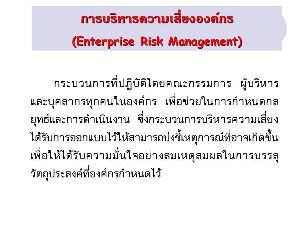 การบริหารความเสี่ยงองค์กร (Enterprise Risk Management) กระบวนการที่ปฏิบัติโดยคณะกรรมการ ผู้บริหาร และบุคลากรทุกคนในองค์กร เพื่อช่วยในการกำหนดกล ยุทธ์และการดำเนินงาน ซึ่งกระบวนการบริหารความเสี่ยง ได้รับการออกแบบไว้ให้สามารถบ่งชี้เหตุการณ์ที่อาจเกิดขึ้น เพื่อให้ได้รับความมั่นใจอย่างสมเหตุสมผลในการบรรลุ วัตถุประสงค์ที่องค์กรกำหนดไว้