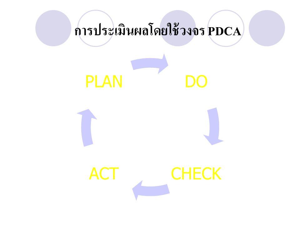 การประเมินผลโดยใช้วงจร PDCA DO CHECKACT PLAN