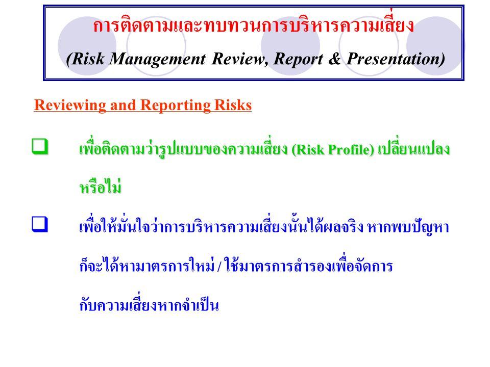 การติดตามและทบทวนการบริหารความเสี่ยง (Risk Management Review, Report & Presentation) Reviewing and Reporting Risks  เพื่อติดตามว่ารูปแบบของความเสี่ยง (Risk Profile) เปลี่ยนแปลง หรือไม่  เพื่อให้มั่นใจว่าการบริหารความเสี่ยงนั้นได้ผลจริง หากพบปัญหา ก็จะได้หามาตรการใหม่ / ใช้มาตรการสำรองเพื่อจัดการ กับความเสี่ยงหากจำเป็น