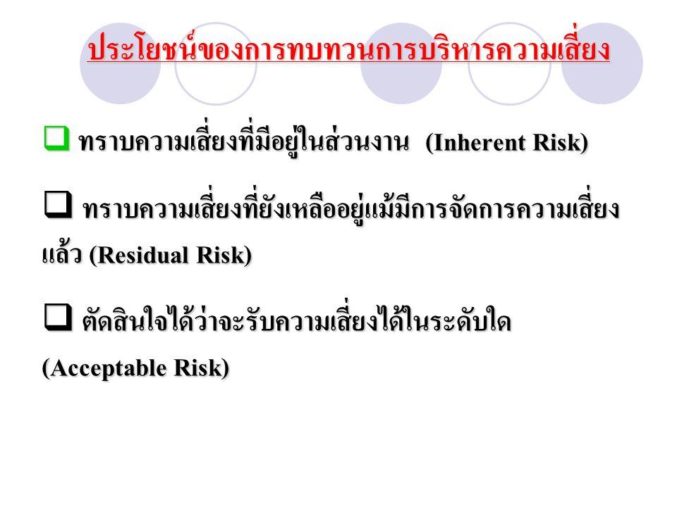 ประโยชน์ของการทบทวนการบริหารความเสี่ยง  ทราบความเสี่ยงที่มีอยู่ในส่วนงาน (Inherent Risk)  ทราบความเสี่ยงที่ยังเหลืออยู่แม้มีการจัดการความเสี่ยง แล้ว (Residual Risk)  ตัดสินใจได้ว่าจะรับความเสี่ยงได้ในระดับใด (Acceptable Risk)