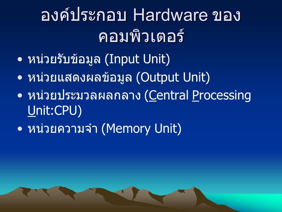 องค์ประกอบ Hardware ของ คอมพิวเตอร์ หน่วยรับข้อมูล (Input Unit) หน่วยแสดงผลข้อมูล (Output Unit) หน่วยประมวลผลกลาง (Central Processing Unit:CPU) หน่วยความจำ (Memory Unit)