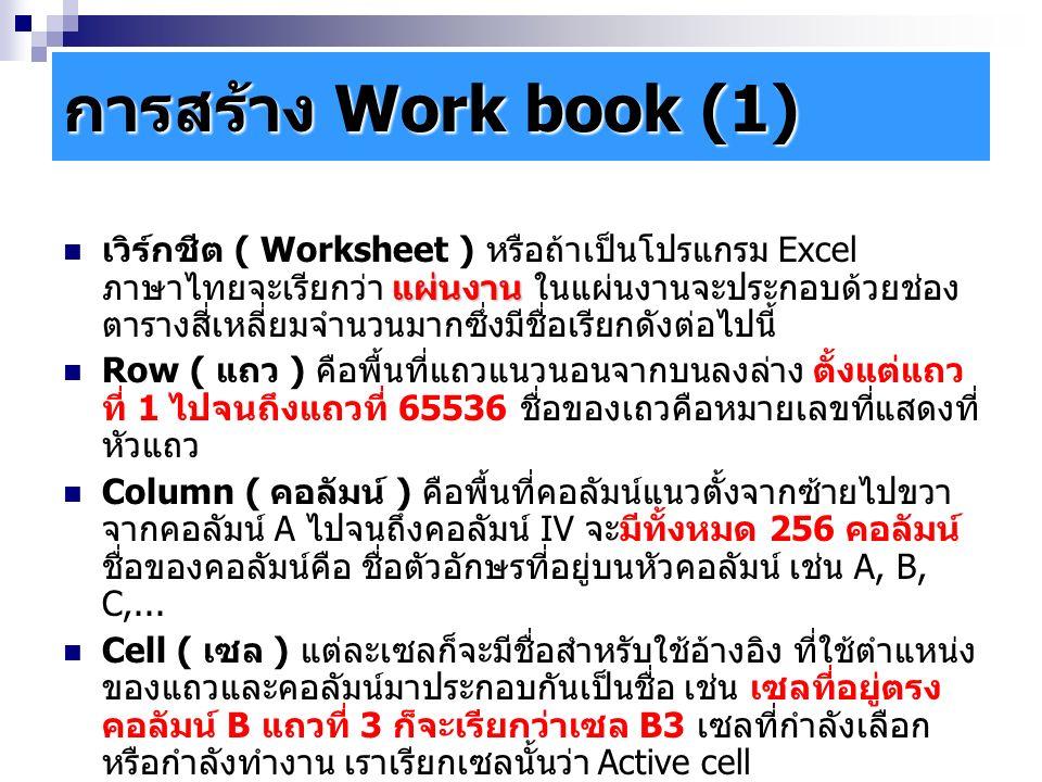 แผ่นงาน เวิร์กชีต ( Worksheet ) หรือถ้าเป็นโปรแกรม Excel ภาษาไทยจะเรียกว่า แผ่นงาน ในแผ่นงานจะประกอบด้วยช่อง ตารางสี่เหลี่ยมจำนวนมากซึ่งมีชื่อเรียกดังต่อไปนี้ Row ( แถว ) คือพื้นที่แถวแนวนอนจากบนลงล่าง ตั้งแต่แถว ที่ 1 ไปจนถึงแถวที่ 65536 ชื่อของเถวคือหมายเลขที่แสดงที่ หัวแถว Column ( คอลัมน์ ) คือพื้นที่คอลัมน์แนวตั้งจากซ้ายไปขวา จากคอลัมน์ A ไปจนถึงคอลัมน์ IV จะมีทั้งหมด 256 คอลัมน์ ชื่อของคอลัมน์คือ ชื่อตัวอักษรที่อยู่บนหัวคอลัมน์ เช่น A, B, C,...