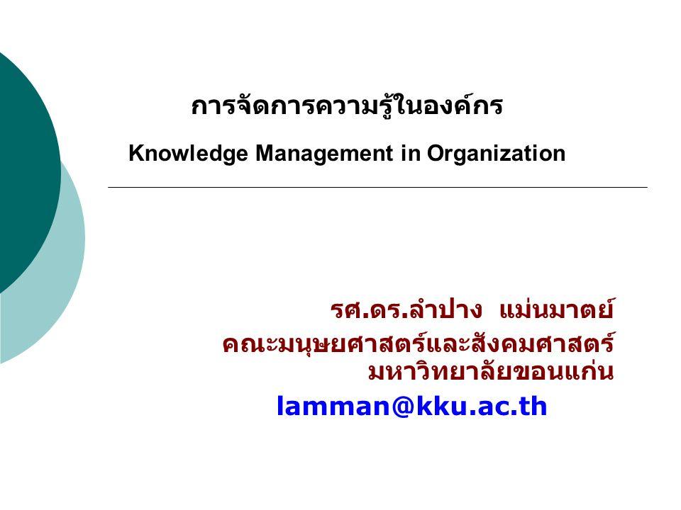 การจัดการความรู้ในองค์กร Knowledge Management in Organization รศ. ดร. ลำปาง แม่นมาตย์ คณะมนุษยศาสตร์และสังคมศาสตร์ มหาวิทยาลัยขอนแก่น lamman@kku.ac.th