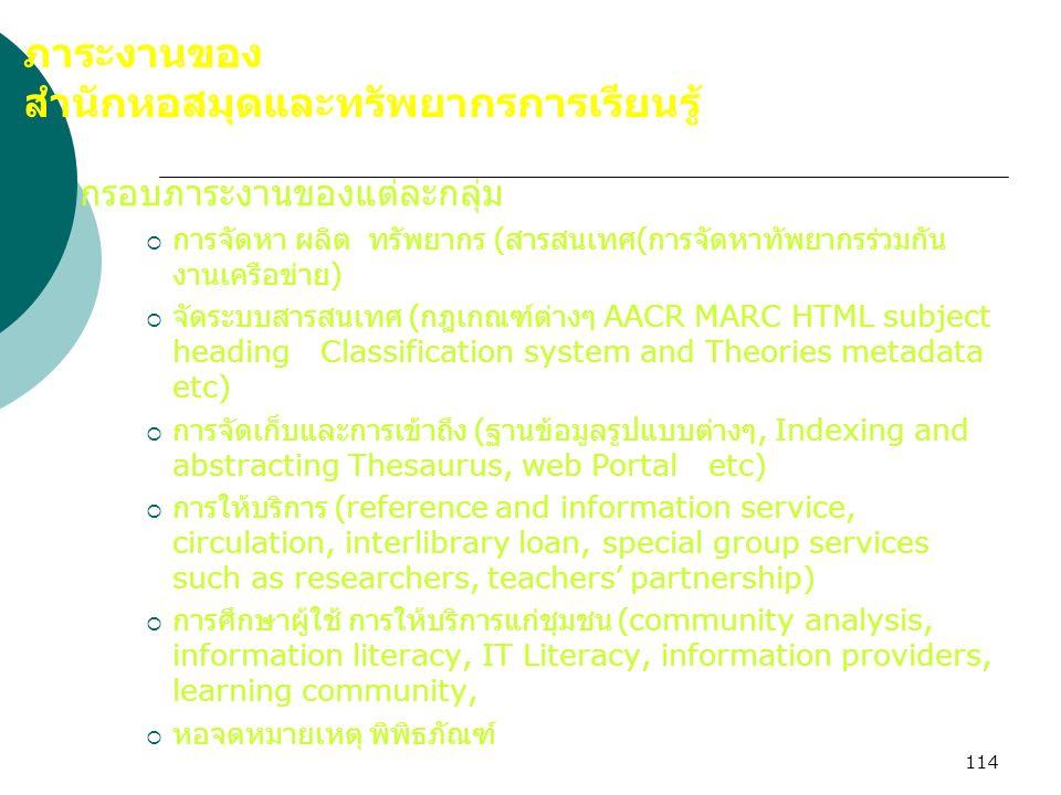 114 ภาระงานของ สำนักหอสมุดและทรัพยากรการเรียนรู้  กรอบภาระงานของแต่ละกลุ่ม  การจัดหา ผลิต ทรัพยากร ( สารสนเทศ ( การจัดหาทัพยากรร่วมกัน งานเครือข่าย