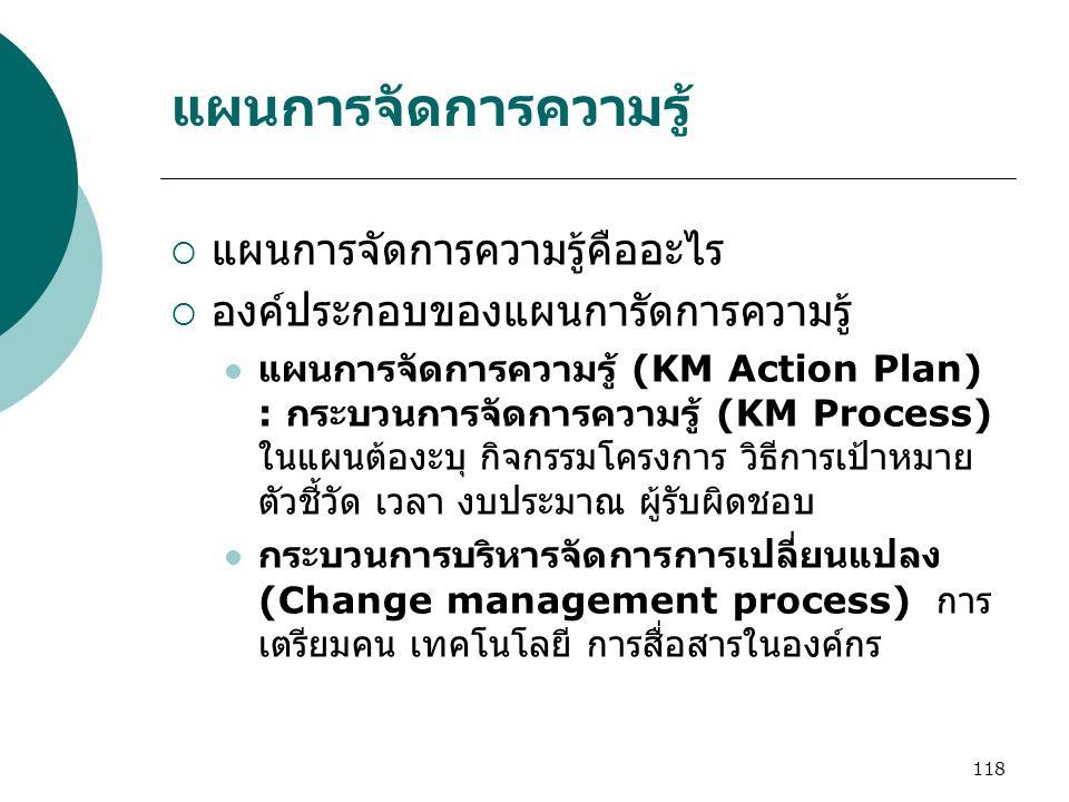 118 แผนการจัดการความรู้  แผนการจัดการความรู้คืออะไร  องค์ประกอบของแผนการัดการความรู้ แผนการจัดการความรู้ (KM Action Plan) : กระบวนการจัดการความรู้ (