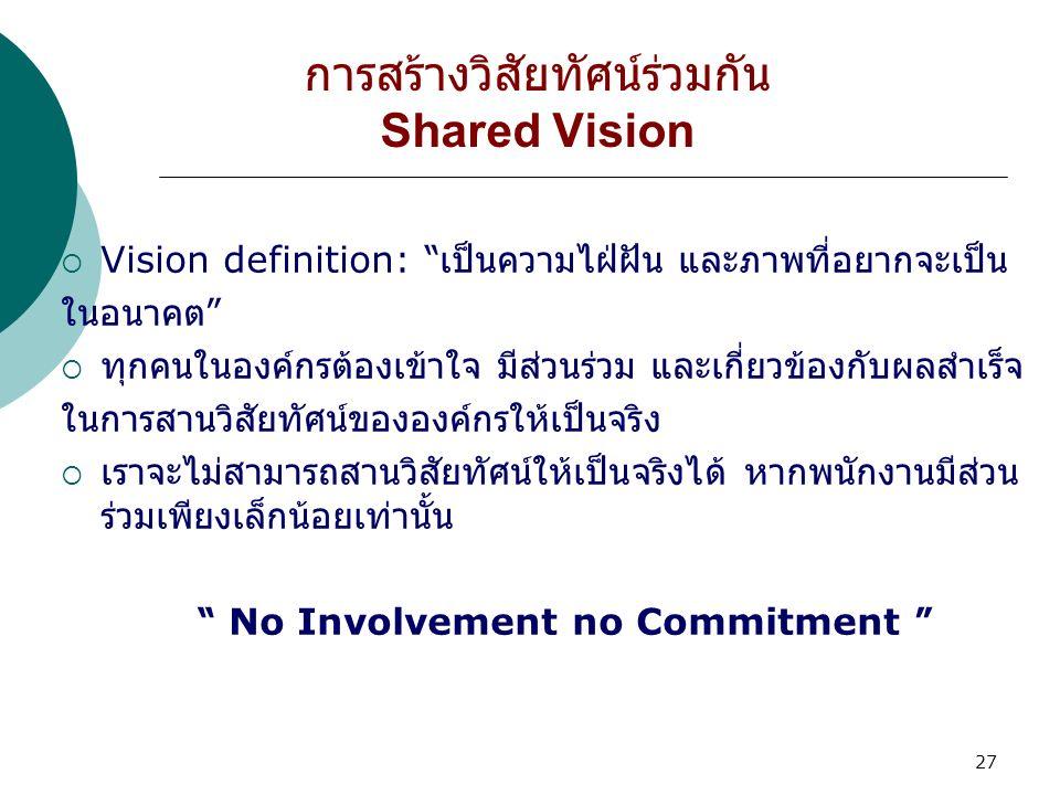"""27 การสร้างวิสัยทัศน์ร่วมกัน Shared Vision  Vision definition: """"เป็นความไฝ่ฝัน และภาพที่อยากจะเป็น ในอนาคต""""  ทุกคนในองค์กรต้องเข้าใจ มีส่วนร่วม และเ"""