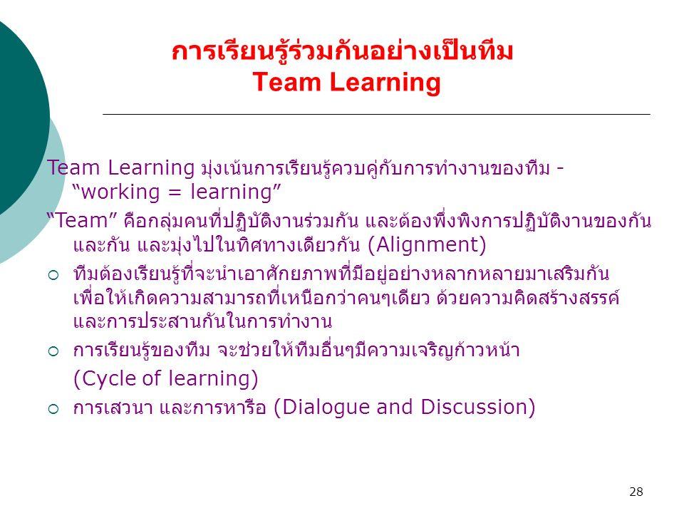 """28 การเรียนรู้ร่วมกันอย่างเป็นทีม Team Learning Team Learning มุ่งเน้นการเรียนรู้ควบคู่กับการทำงานของทีม - """" working = learning """" """" Team """" คือกลุ่มคนท"""