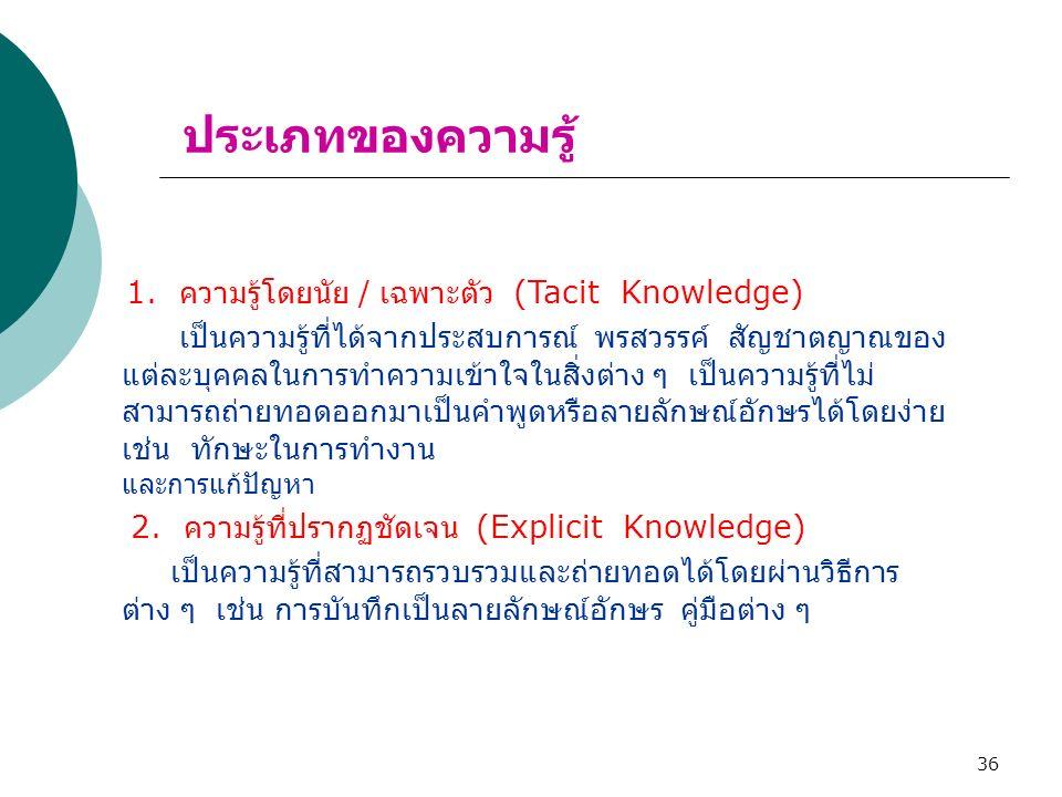 36 ประเภทของความรู้ 1. ความรู้โดยนัย / เฉพาะตัว (Tacit Knowledge) เป็นความรู้ที่ได้จากประสบการณ์ พรสวรรค์ สัญชาตญาณของ แต่ละบุคคลในการทำความเข้าใจในสิ