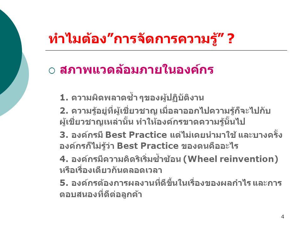 45 กระบวนการจัดการองค์ความรู้ (Knowledge Management Process) 1.