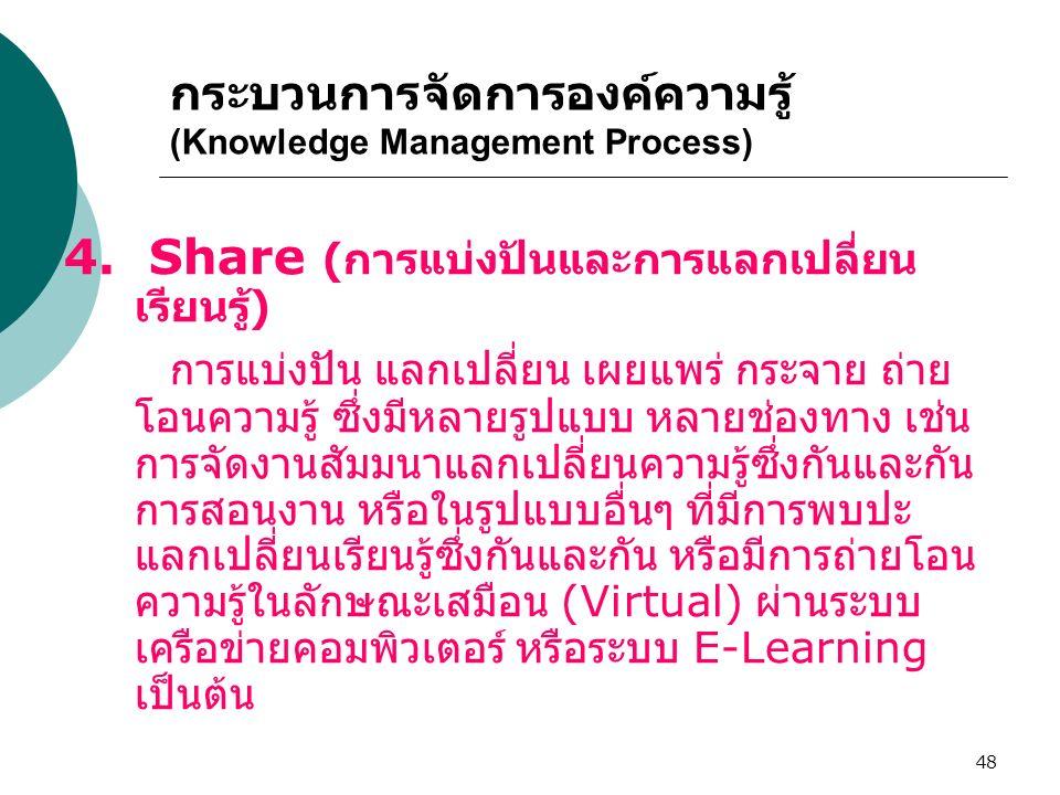 48 กระบวนการจัดการองค์ความรู้ (Knowledge Management Process) 4. Share ( การแบ่งปันและการแลกเปลี่ยน เรียนรู้ ) การแบ่งปัน แลกเปลี่ยน เผยแพร่ กระจาย ถ่า