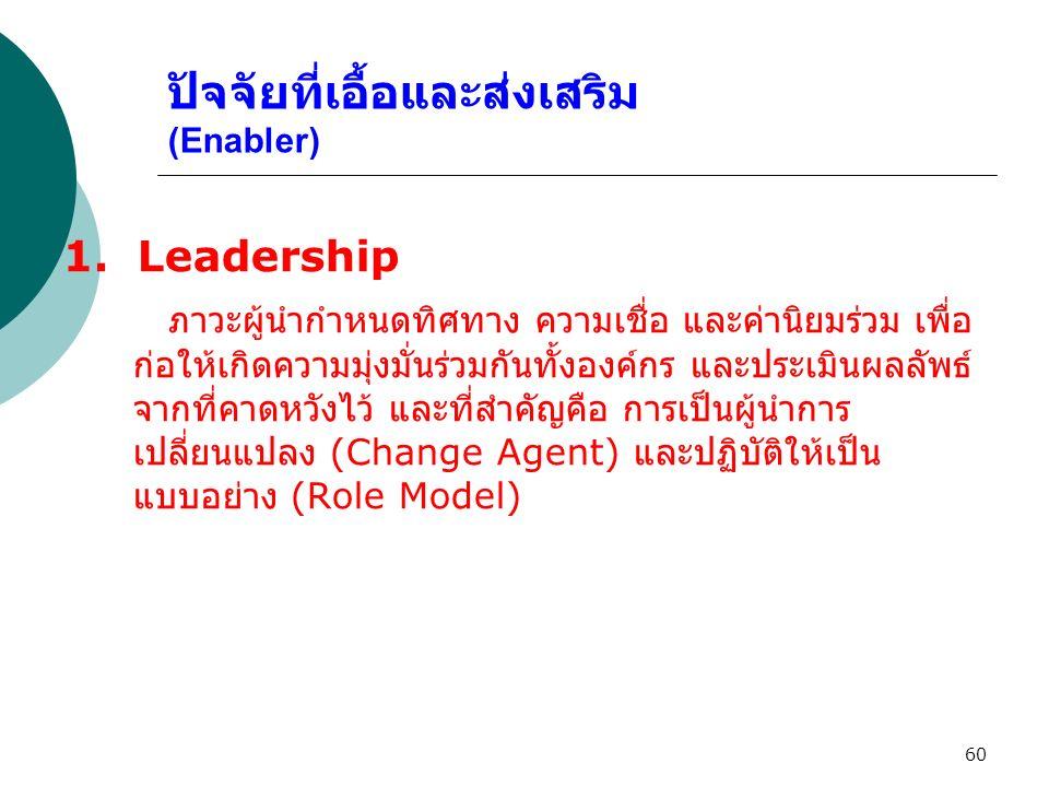60 ปัจจัยที่เอื้อและส่งเสริม (Enabler) 1. Leadership ภาวะผู้นำกำหนดทิศทาง ความเชื่อ และค่านิยมร่วม เพื่อ ก่อให้เกิดความมุ่งมั่นร่วมกันทั้งองค์กร และปร