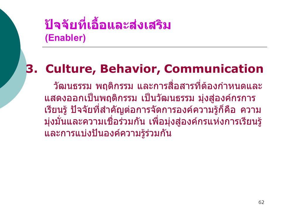 62 ปัจจัยที่เอื้อและส่งเสริม (Enabler) 3. Culture, Behavior, Communication วัฒนธรรม พฤติกรรม และการสื่อสารที่ต้องกำหนดและ แสดงออกเป็นพฤติกรรม เป็นวัฒน