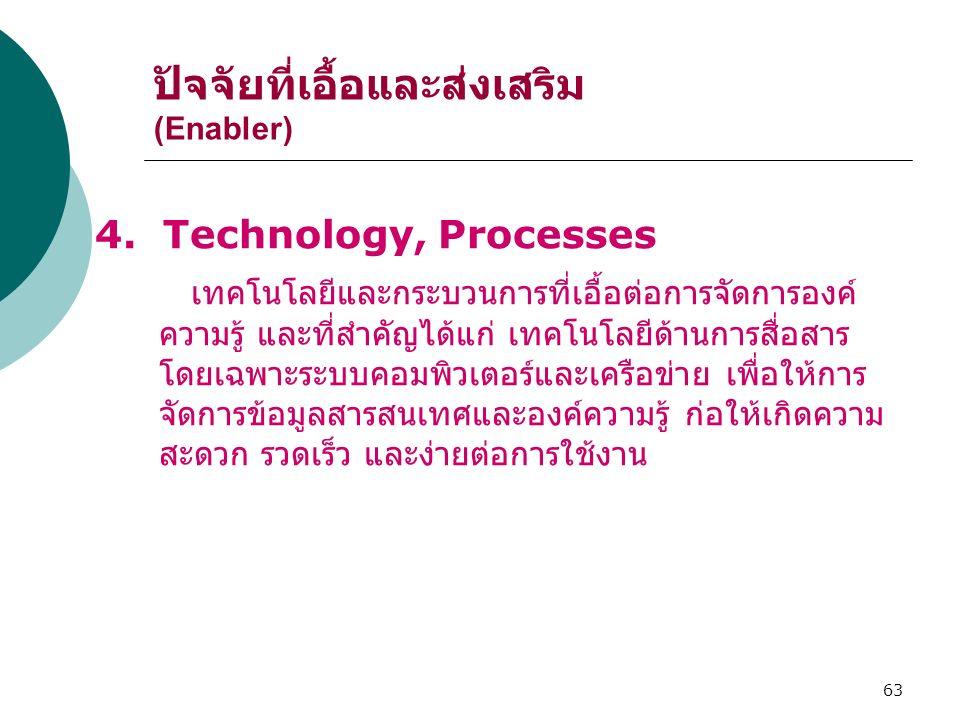 63 ปัจจัยที่เอื้อและส่งเสริม (Enabler) 4. Technology, Processes เทคโนโลยีและกระบวนการที่เอื้อต่อการจัดการองค์ ความรู้ และที่สำคัญได้แก่ เทคโนโลยีด้านก