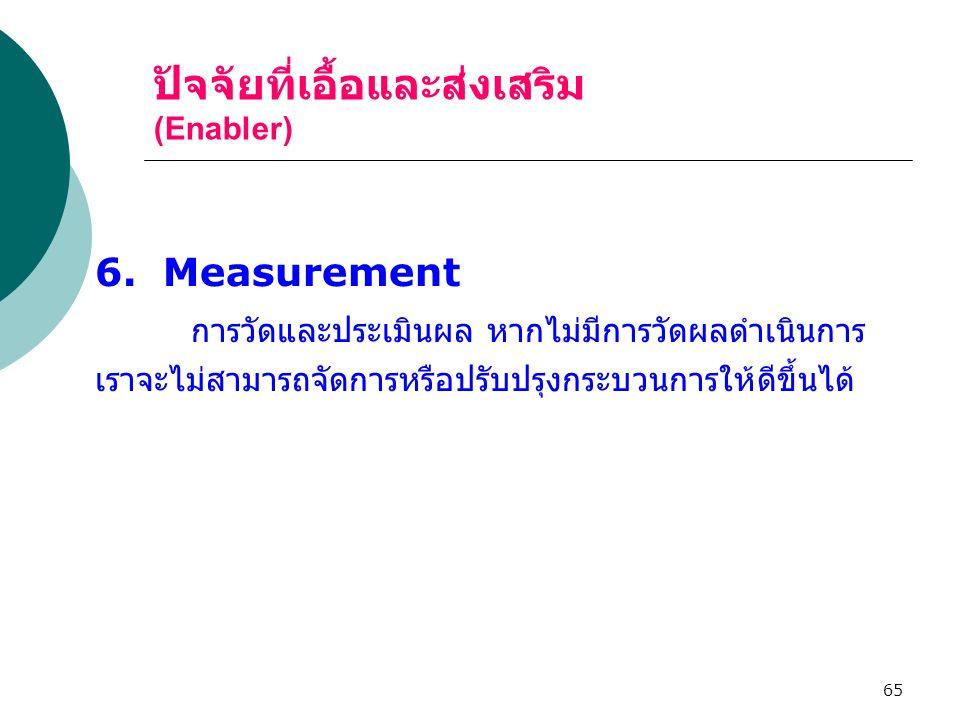 65 ปัจจัยที่เอื้อและส่งเสริม (Enabler) 6. Measurement การวัดและประเมินผล หากไม่มีการวัดผลดำเนินการ เราจะไม่สามารถจัดการหรือปรับปรุงกระบวนการให้ดีขึ้นไ