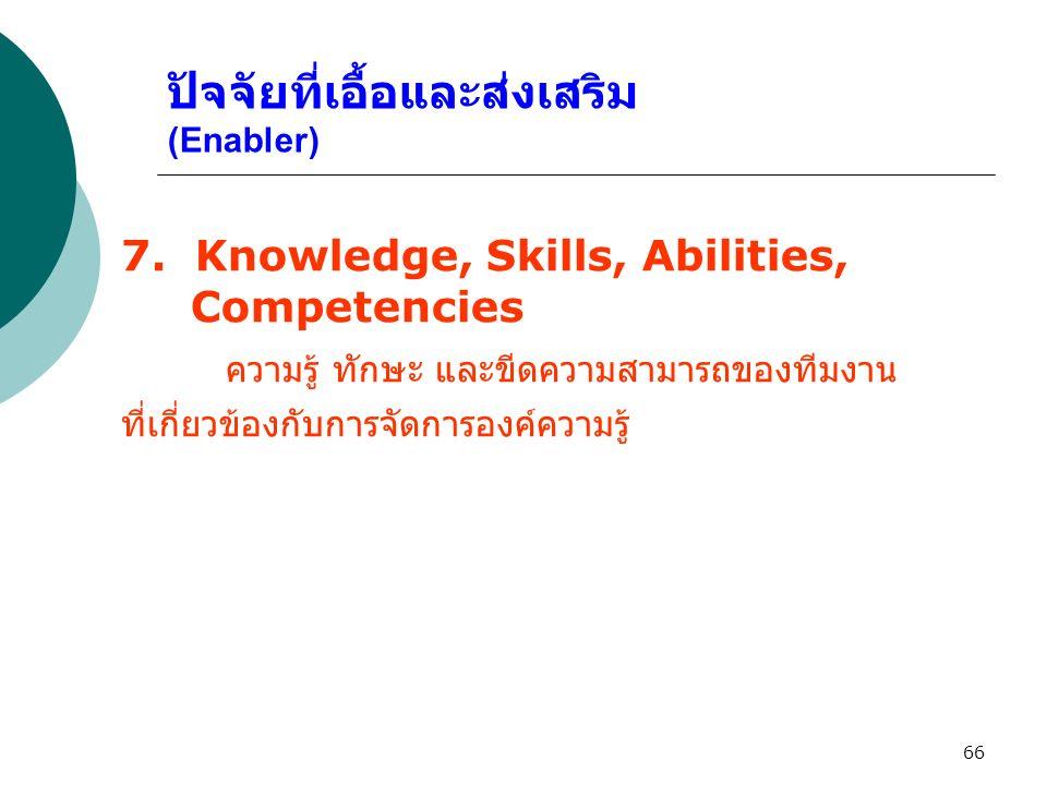 66 ปัจจัยที่เอื้อและส่งเสริม (Enabler) 7. Knowledge, Skills, Abilities, Competencies ความรู้ ทักษะ และขีดความสามารถของทีมงาน ที่เกี่ยวข้องกับการจัดการ