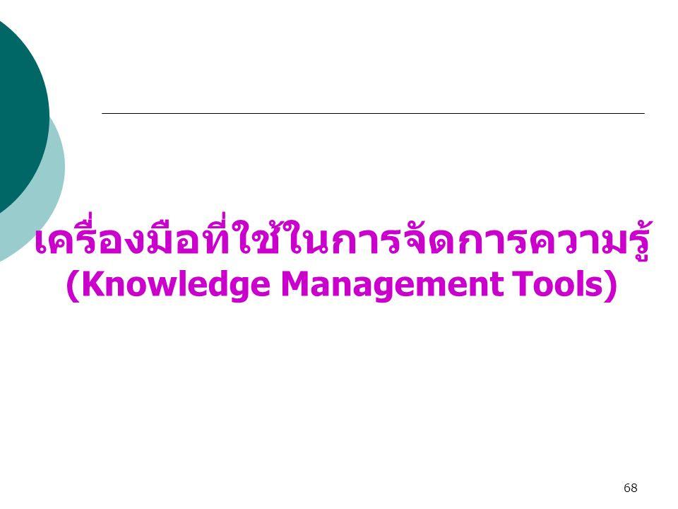 68 เครื่องมือที่ใช้ในการจัดการความรู้ (Knowledge Management Tools)