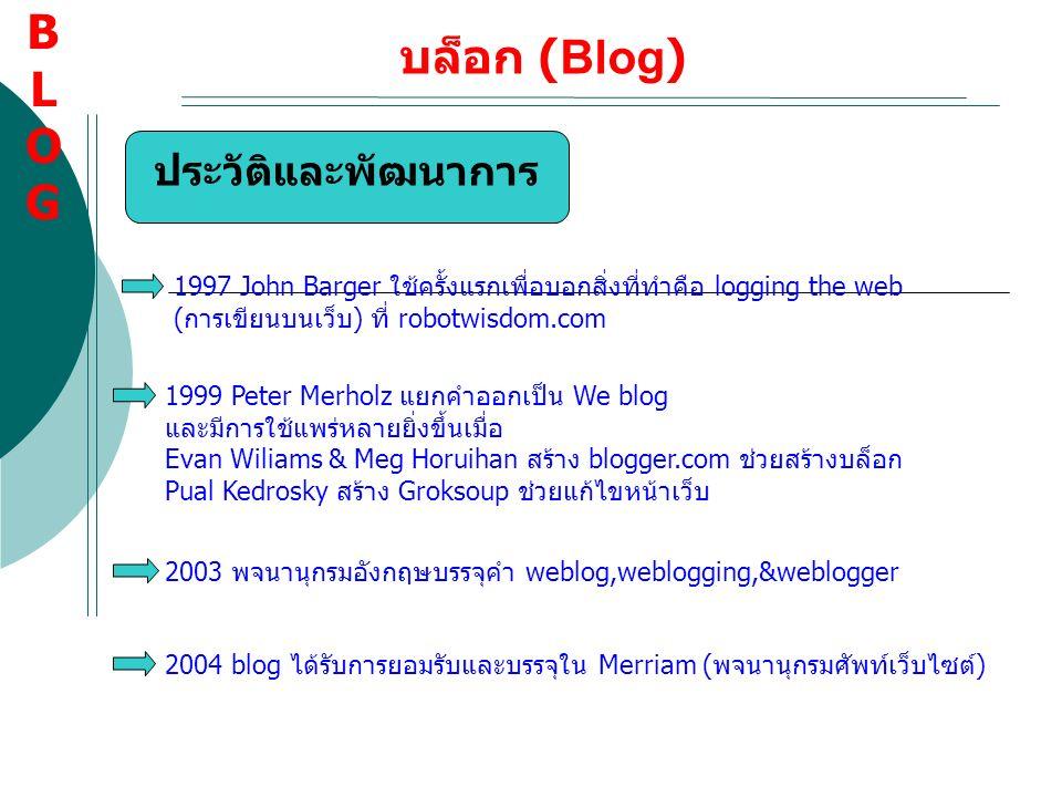 บล็อก (Blog) ประวัติและพัฒนาการ 1997 John Barger ใช้ครั้งแรกเพื่อบอกสิ่งที่ทำคือ logging the web (การเขียนบนเว็บ) ที่ robotwisdom.com 1999 Peter Merho