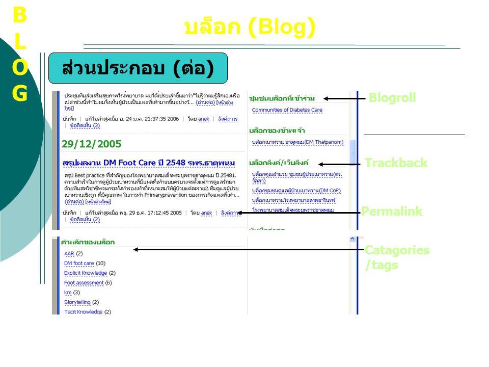 บล็อก (Blog) ส่วนประกอบ ( ต่อ ) Blogroll Trackback Permalink Catagories /tags BLOGBLOG