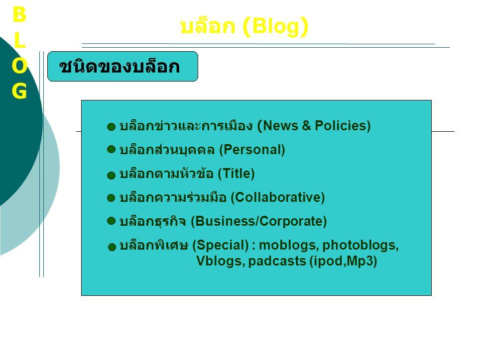 บล็อก (Blog) ชนิดของบล็อก บล็อกข่าวและการเมือง (News & Policies) บล็อกส่วนบุคคล (Personal) บล็อกตามหัวข้อ (Title) บล็อกความร่วมมือ (Collaborative) บล็