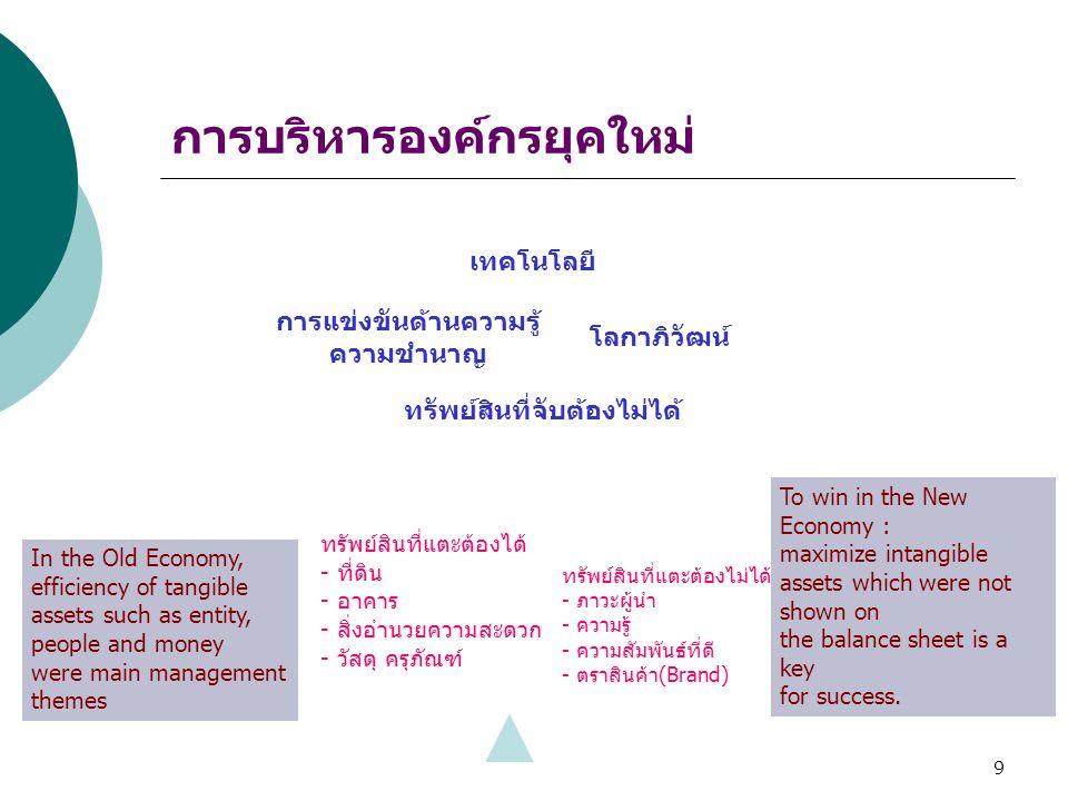 110 การวางแผนในการจัดการความรู้ ( ต่อ )  ในส่วนของ จุดอ่อน จุดแข็ง ขององค์กรเป็นส่วนที่ต้อง ได้รับการจัดการ  การจัดการ จุดแข็ง ( ในทางการจัดกาความรู้เรียกว่า Best Practice) ฝ่ายวางแผนต้องนำมาดำเนินการ  ถ้าจุดอ่อน จุดแข็ง เป็นเรื่องที่เกี่ยวกับความรู้ ความสามารถ ของบุคลากรและองค์กรก็ต้องใช้ กระบวนการจัดการความรู้เข้ามาช่วย  อาจสรุปได้ว่าการจัดการความรู้เป็นไปได้ทั้ง 2 ด้าน  การจัดการความรู้เพื่อพัฒนาหรือสร้างองค์ความรู้เพื่อพัฒนา ศักยภาพของคน ของระบบงาน ( การกำจัดจุดอ่อน )  การจัดการความรู้เพื่อดึงเอาความรู้ศักยภาพและจุดแข็งของ องค์กร / หน่วยงานออกมาใช้ประโยชน์และสร้างศักยภาพของ หน่วยงาน ( การนำจุดแข็งมาใช้ให้เกิดประโยชน์ )