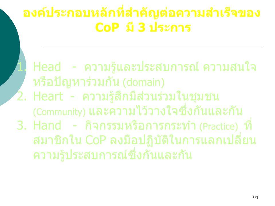 91 องค์ประกอบหลักที่สำคัญต่อความสำเร็จของ CoP มี 3 ประการ 1.Head - ความรู้และประสบการณ์ ความสนใจ หรือปัญหาร่วมกัน (domain) 2.Heart - ความรู้สึกมีส่วนร